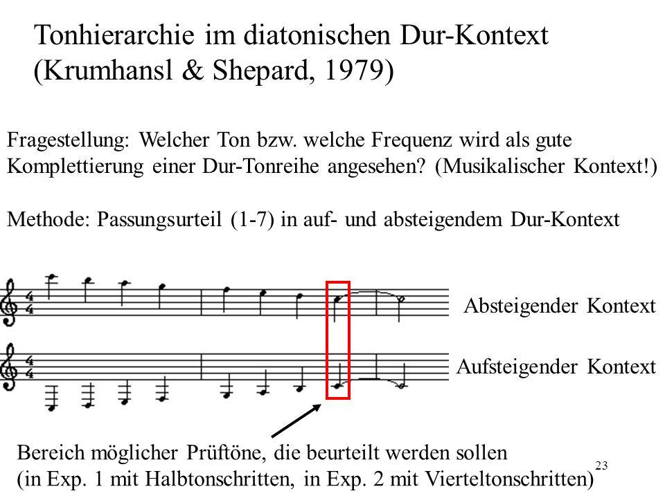 Tonhierarchie im diatonischen Dur-Kontext (Krumhansl & Shepard, 1979)