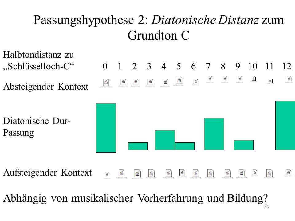 Passungshypothese 2: Diatonische Distanz zum Grundton C