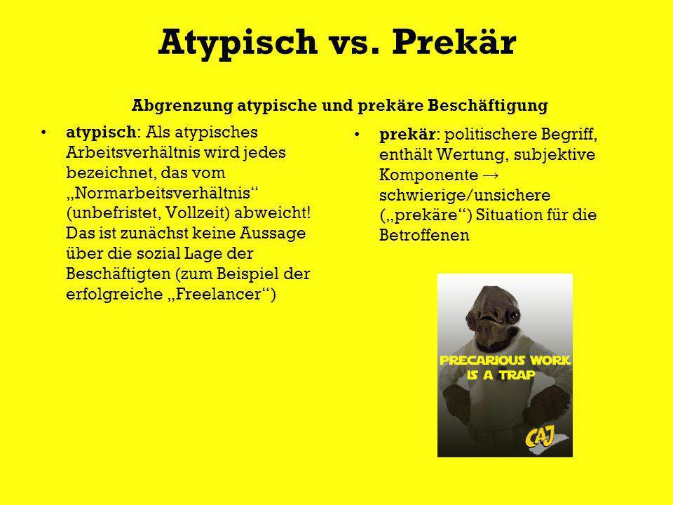 Atypisch vs. Prekär Abgrenzung atypische und prekäre Beschäftigung