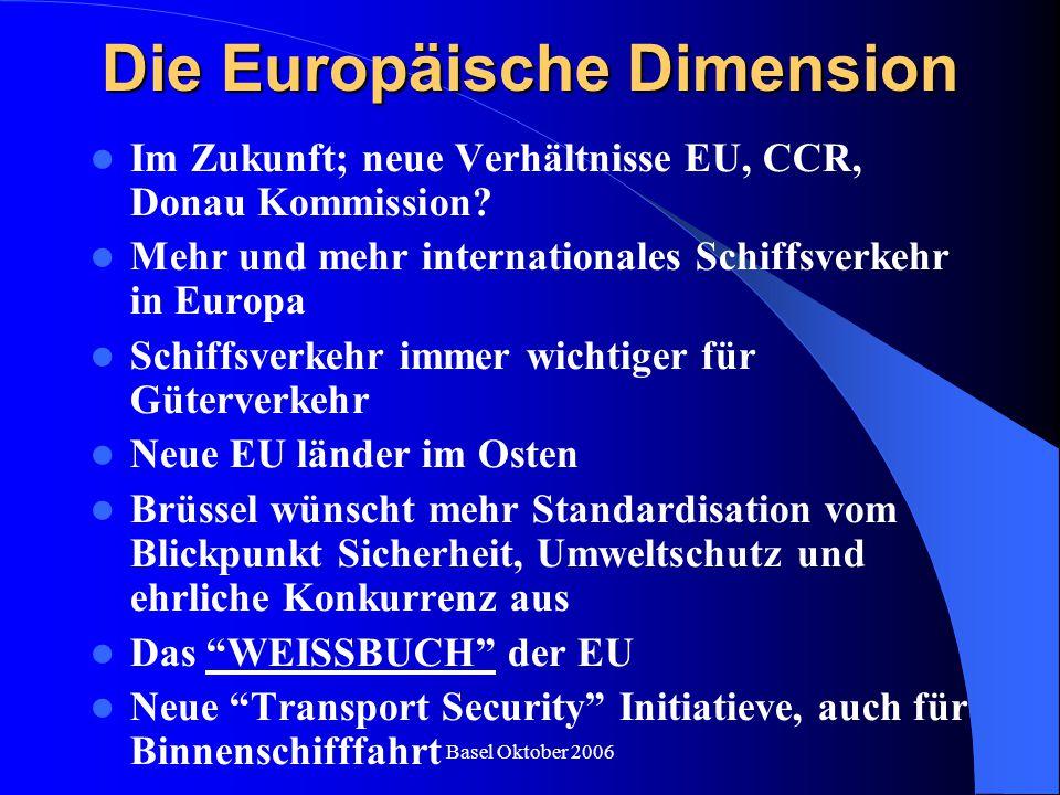 Die Europäische Dimension