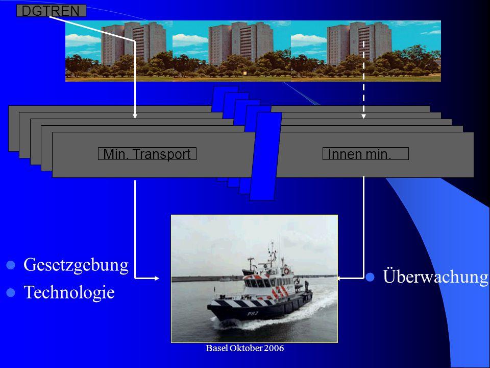 . Gesetzgebung Technologie Überwachung DGTREN Min. Transport