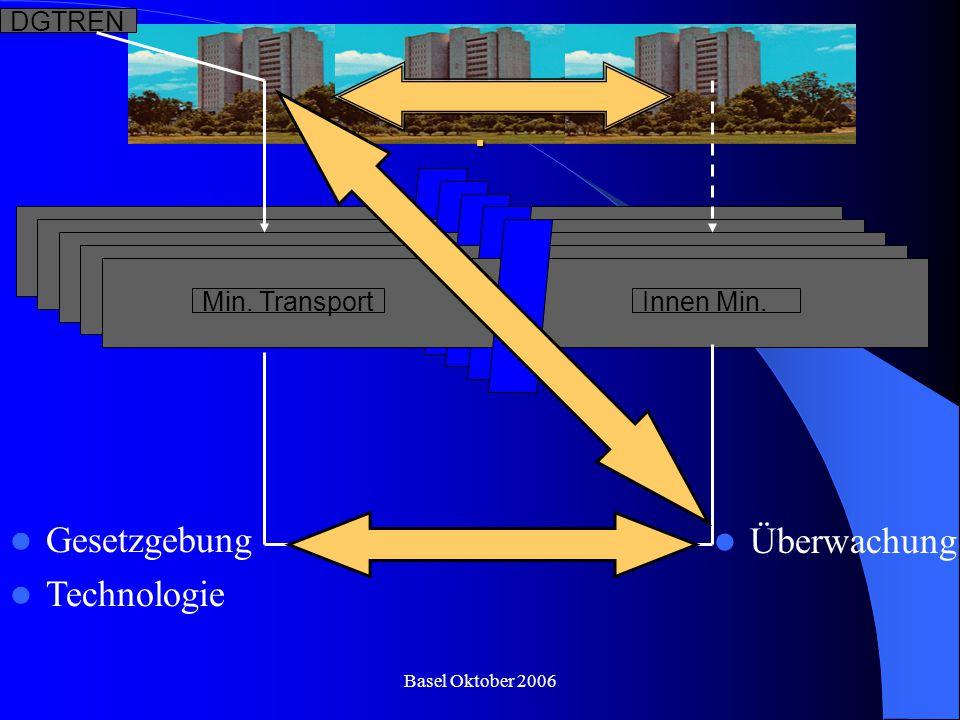 . Gesetzgebung Überwachung Technologie DGTREN Min. Transport