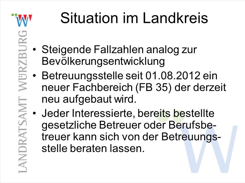 Situation im Landkreis