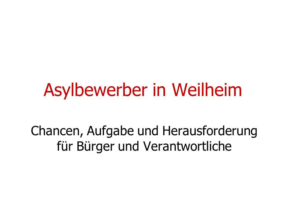 Asylbewerber in Weilheim