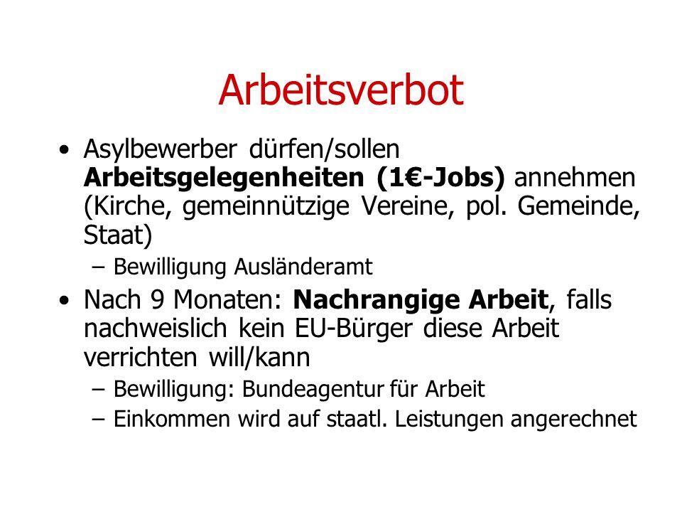 Arbeitsverbot Asylbewerber dürfen/sollen Arbeitsgelegenheiten (1€-Jobs) annehmen (Kirche, gemeinnützige Vereine, pol. Gemeinde, Staat)