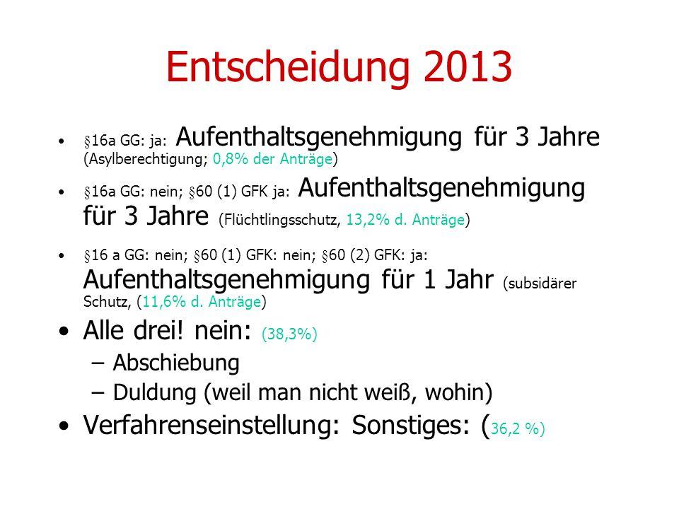 Entscheidung 2013 Alle drei! nein: (38,3%)