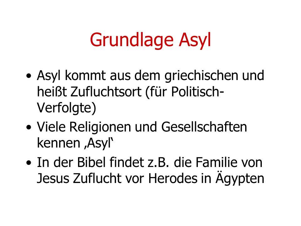 Grundlage Asyl Asyl kommt aus dem griechischen und heißt Zufluchtsort (für Politisch- Verfolgte) Viele Religionen und Gesellschaften kennen 'Asyl'