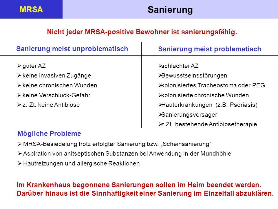 Sanierung MRSA Nicht jeder MRSA-positive Bewohner ist sanierungsfähig.