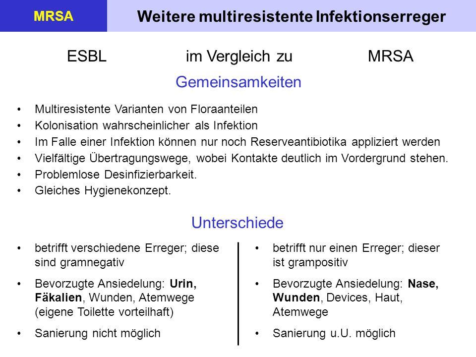 Weitere multiresistente Infektionserreger
