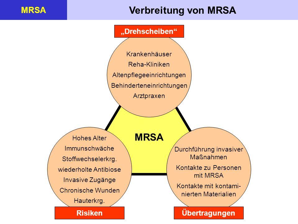 """Verbreitung von MRSA MRSA MRSA """"Drehscheiben Risiken Übertragungen"""