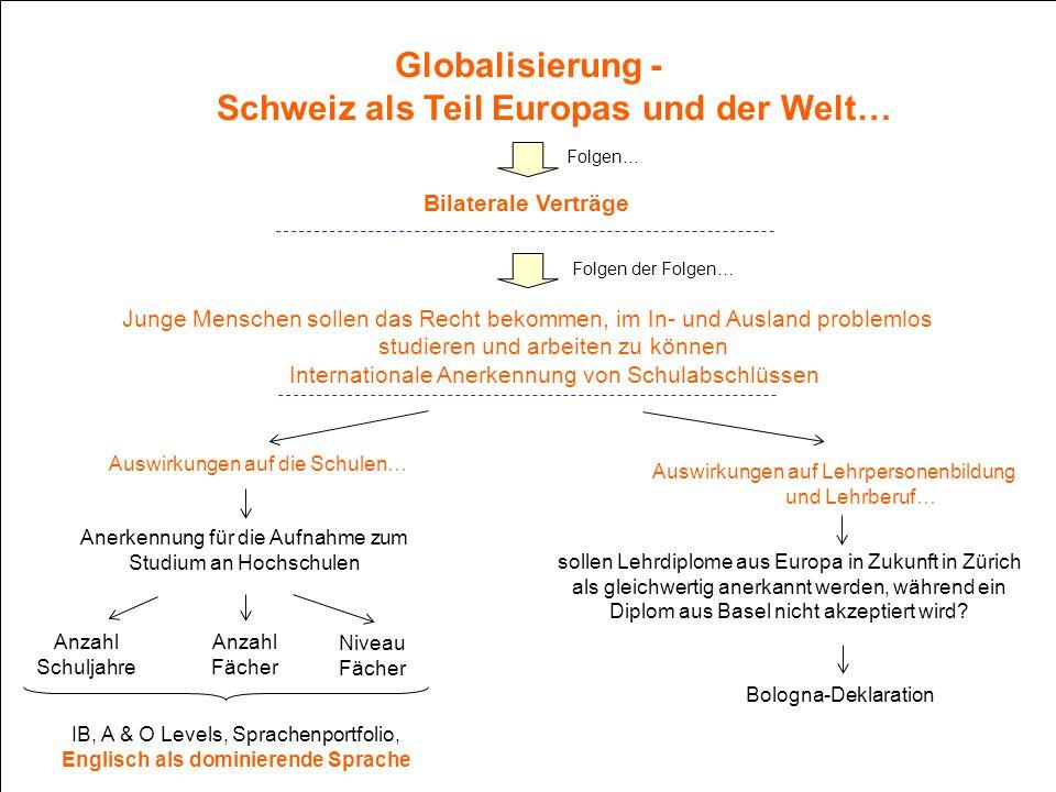 Globalisierung - Schweiz als Teil Europas und der Welt…