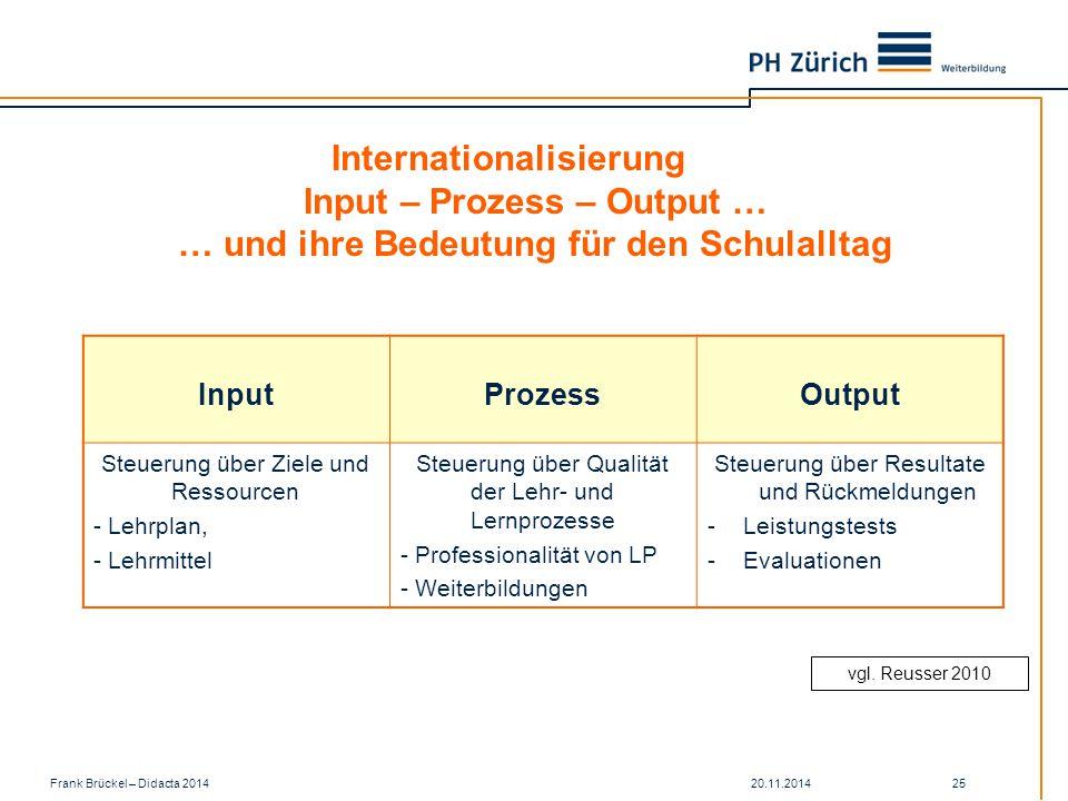 Internationalisierung Input – Prozess – Output … … und ihre Bedeutung für den Schulalltag