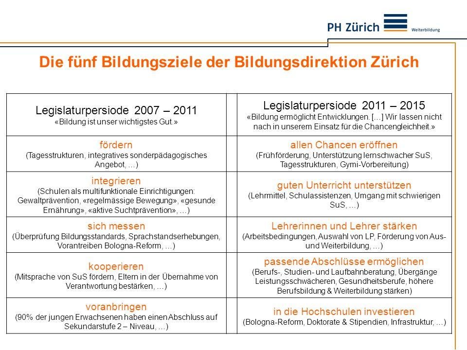 Die fünf Bildungsziele der Bildungsdirektion Zürich