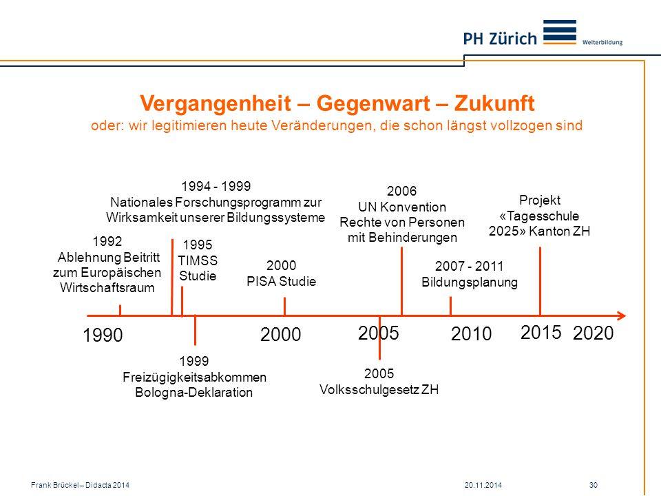Vergangenheit – Gegenwart – Zukunft oder: wir legitimieren heute Veränderungen, die schon längst vollzogen sind