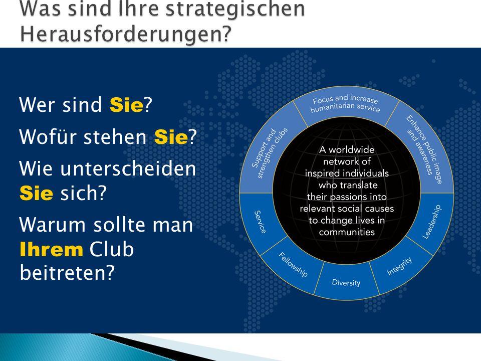 Was sind Ihre strategischen Herausforderungen