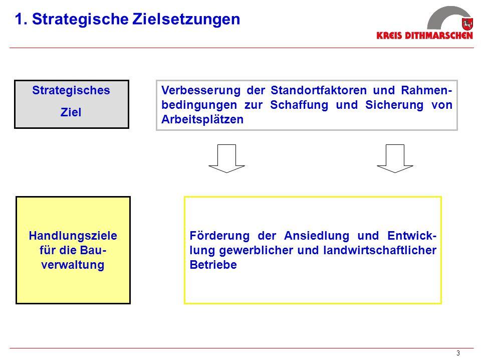 1. Strategische Zielsetzungen