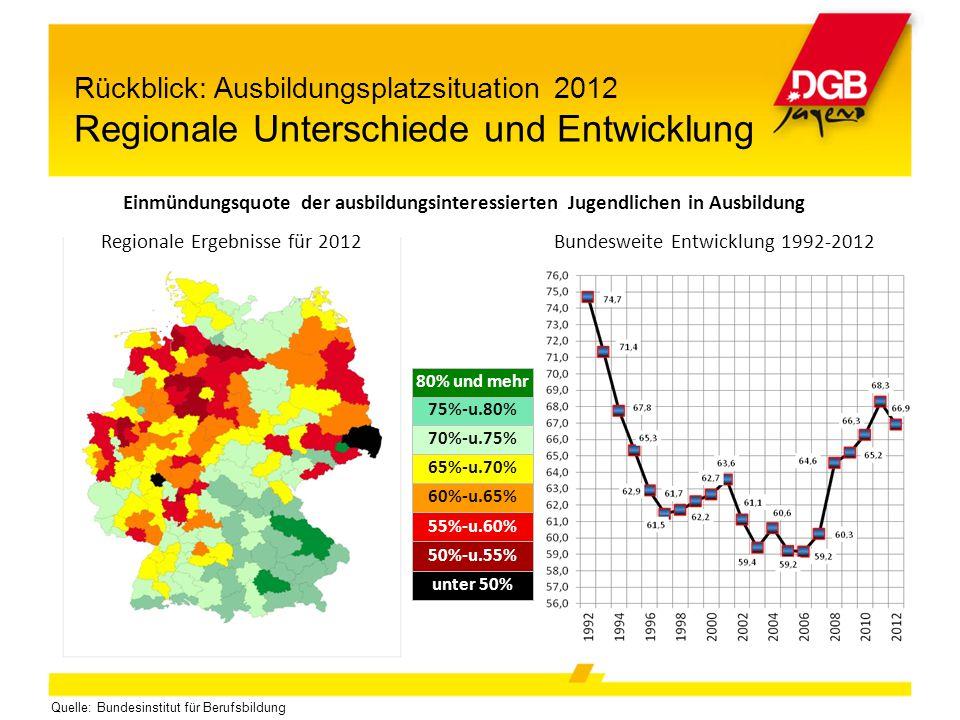Rückblick: Ausbildungsplatzsituation 2012 Regionale Unterschiede und Entwicklung