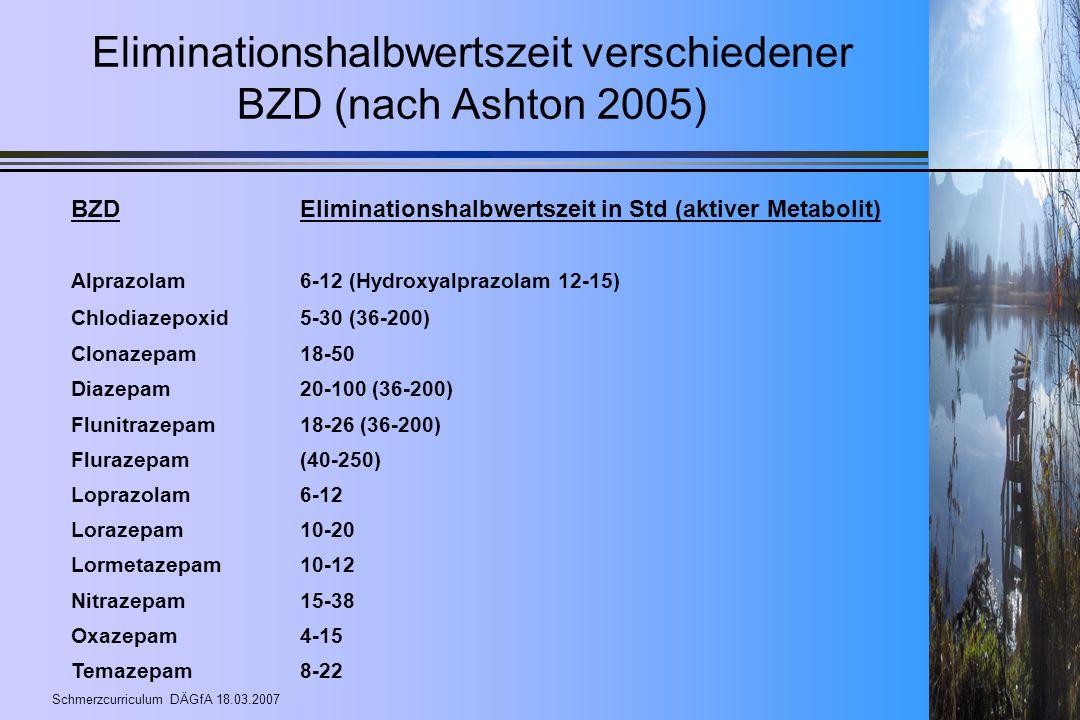Eliminationshalbwertszeit verschiedener BZD (nach Ashton 2005)