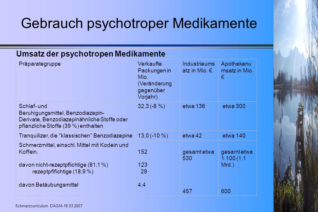 Gebrauch psychotroper Medikamente