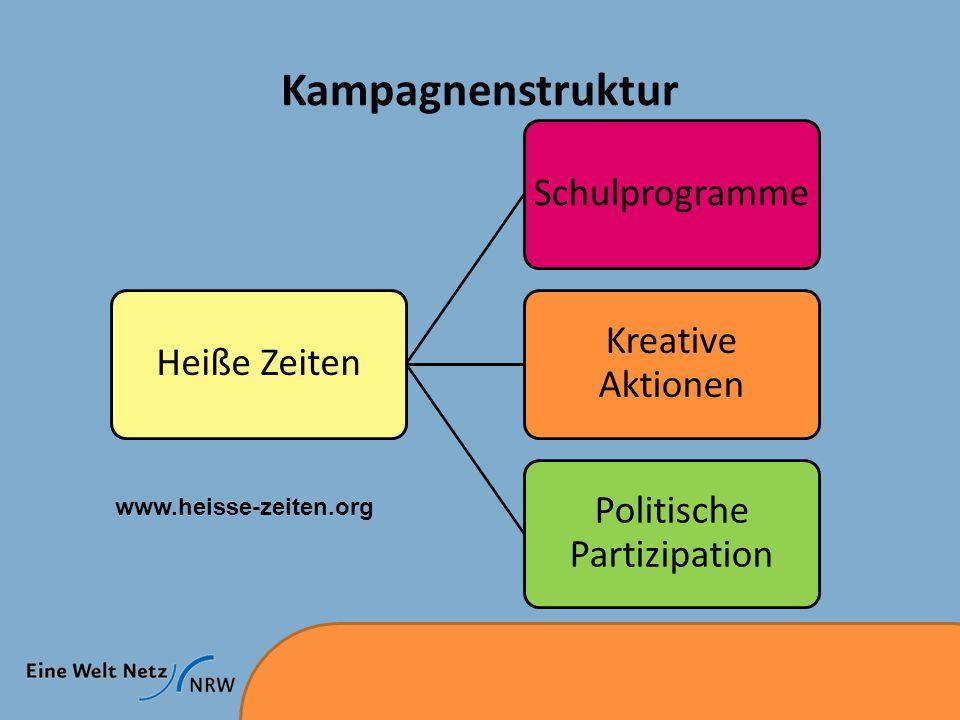 Politische Partizipation