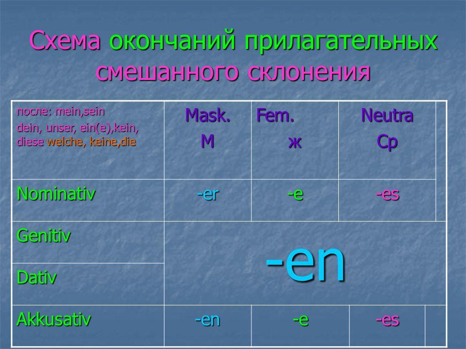Cхема окончаний прилагательных смешанного склонения