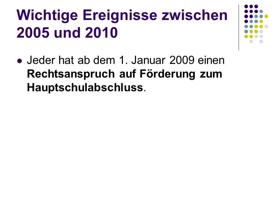 Wichtige Ereignisse zwischen 2005 und 2010