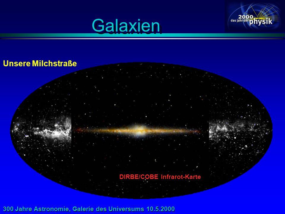 Galaxien Unsere Milchstraße gemalte Karte DIRBE/COBE Infrarot-Karte