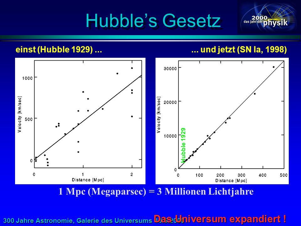 Hubble's Gesetz 1 Mpc (Megaparsec) = 3 Millionen Lichtjahre