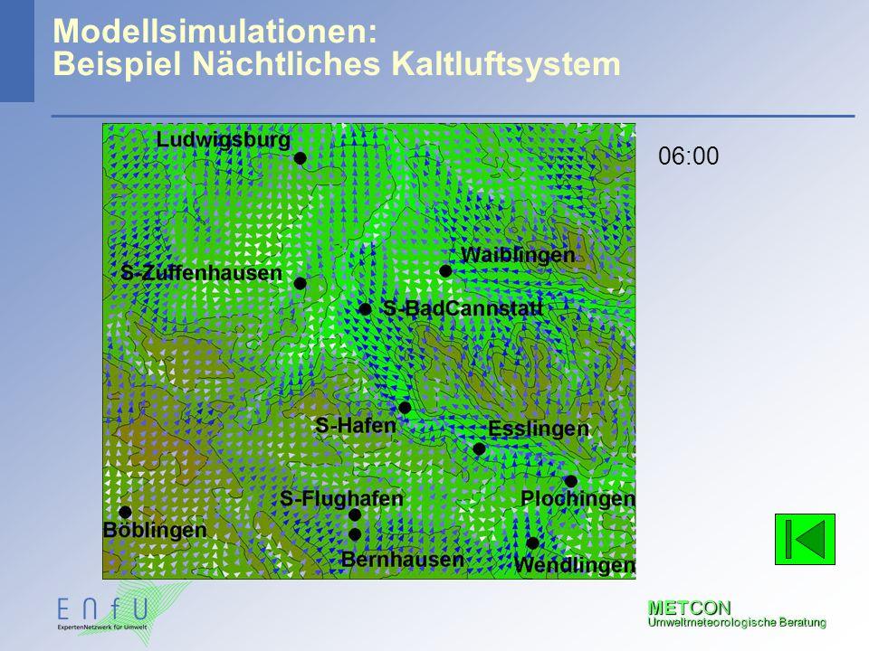 Modellsimulationen: Beispiel Nächtliches Kaltluftsystem