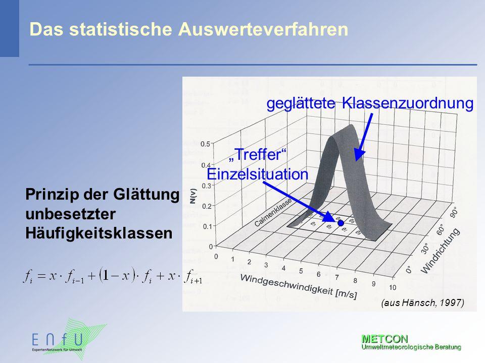 Das statistische Auswerteverfahren