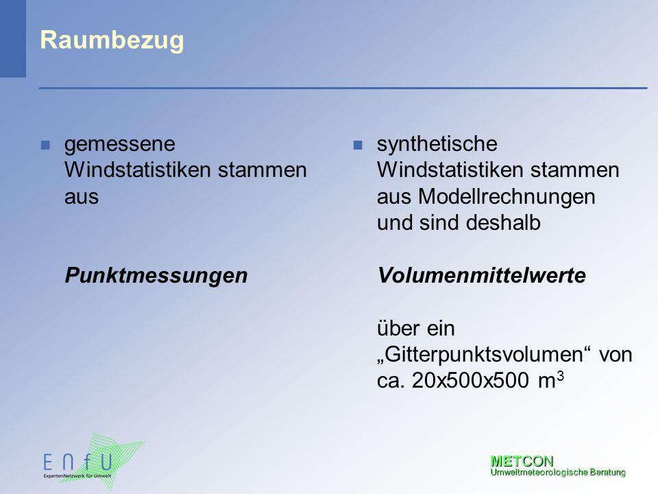 Raumbezug gemessene Windstatistiken stammen aus Punktmessungen