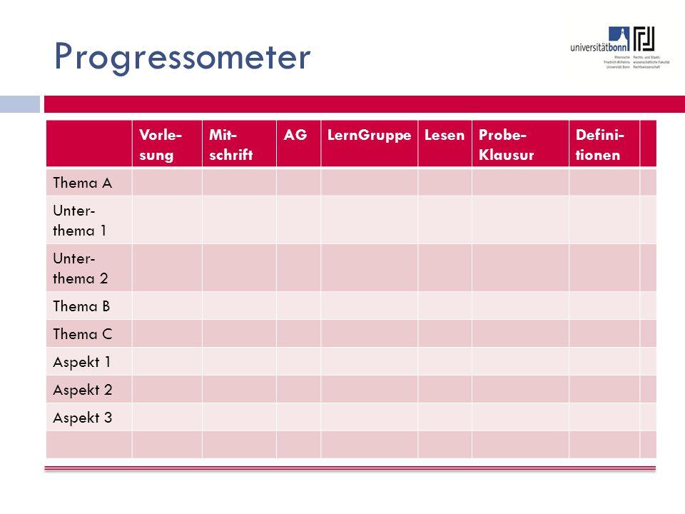 Progressometer Vorle-sung Mit-schrift AG LernGruppe Lesen