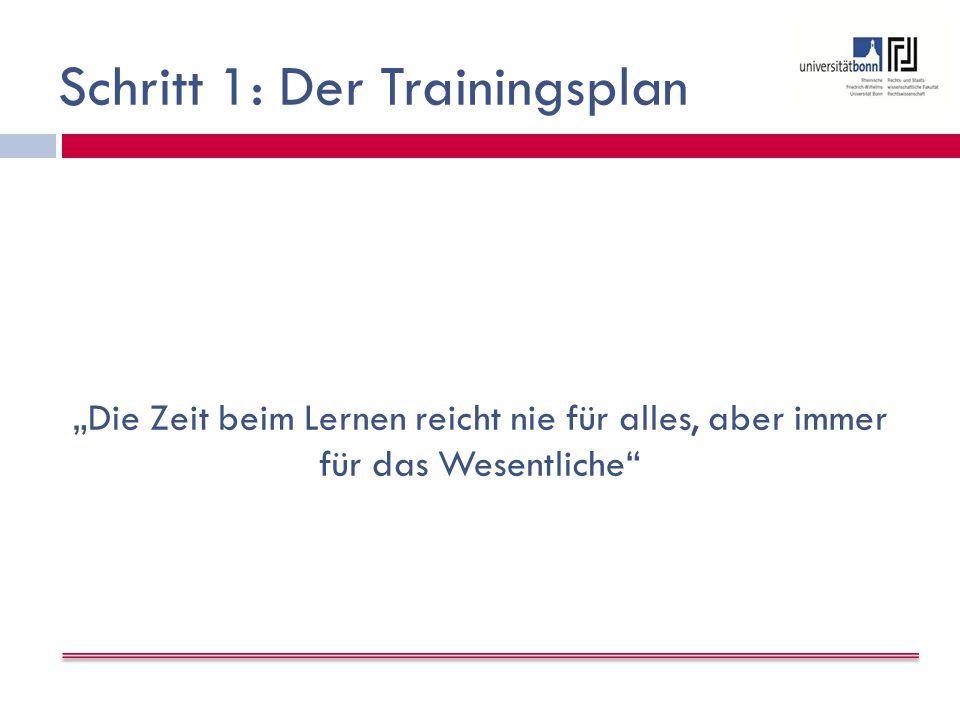 Schritt 1: Der Trainingsplan