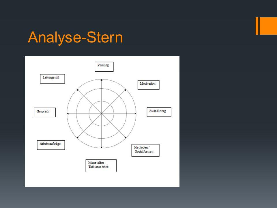 Analyse-Stern