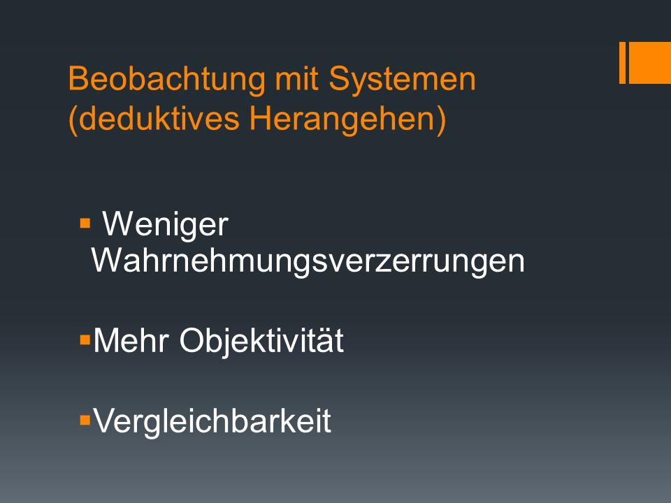 Beobachtung mit Systemen (deduktives Herangehen)