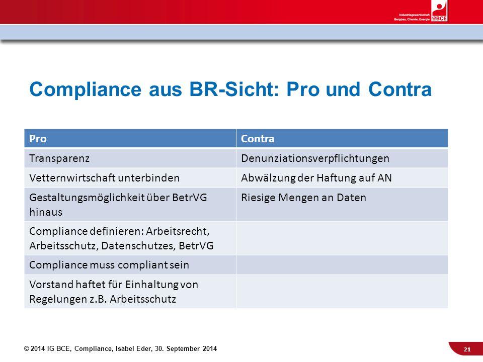 Compliance aus BR-Sicht: Pro und Contra