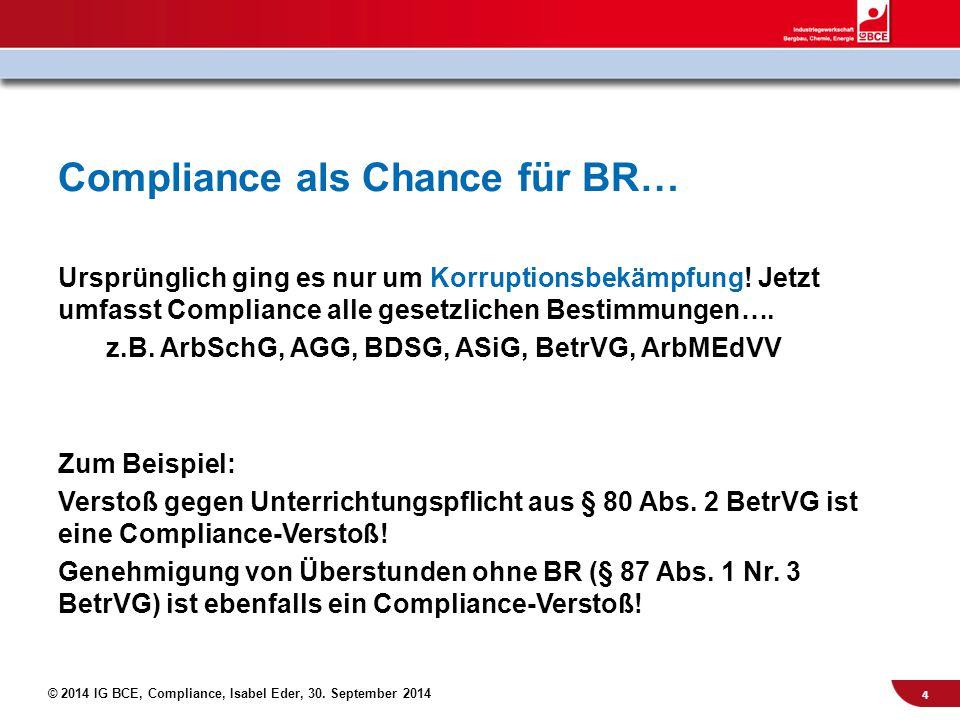 Compliance als Chance für BR…