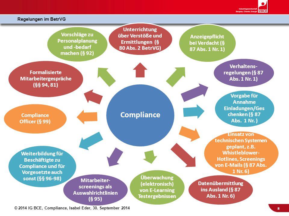 Regelungen im BetrVG Compliance. Unterrichtung über Verstöße und Ermittlungen (§ 80 Abs. 2 BetrVG)