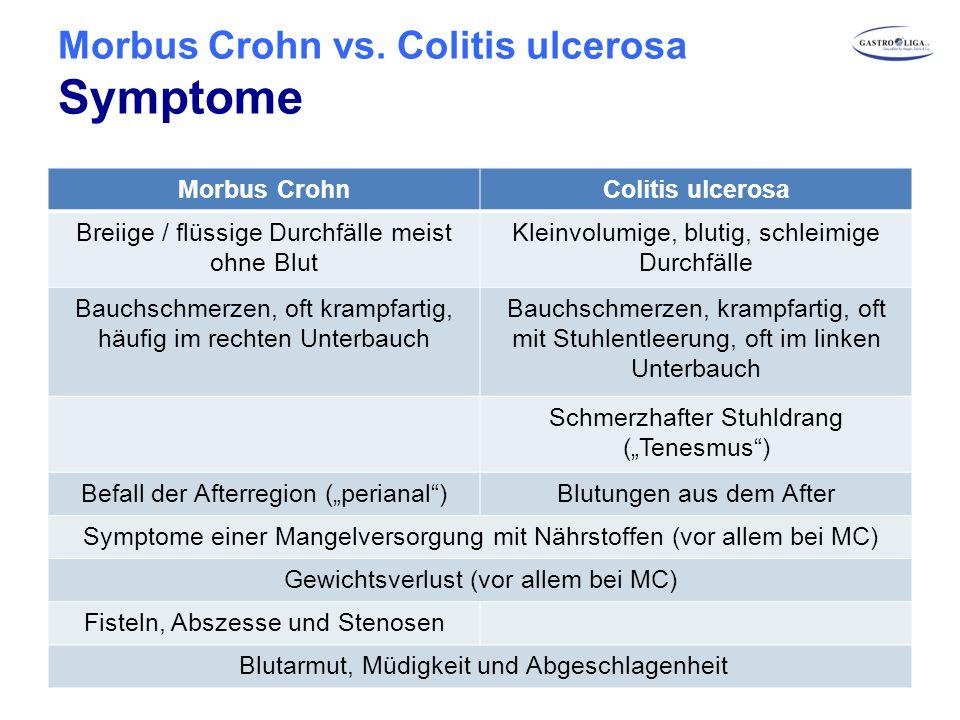 Morbus Crohn vs. Colitis ulcerosa Symptome