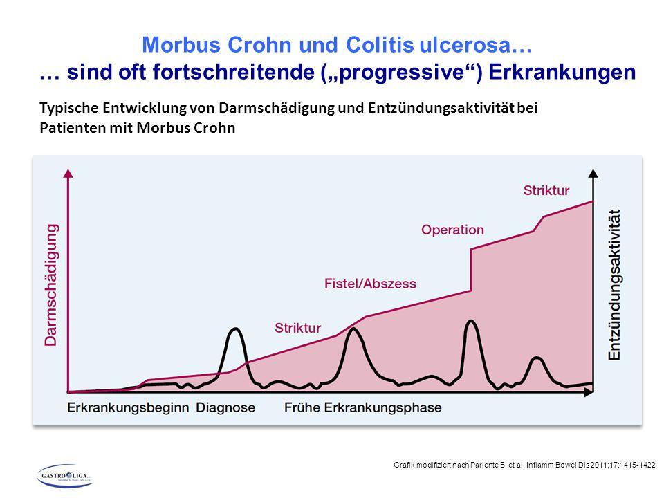 """4/7/2017 Morbus Crohn und Colitis ulcerosa… … sind oft fortschreitende (""""progressive ) Erkrankungen."""