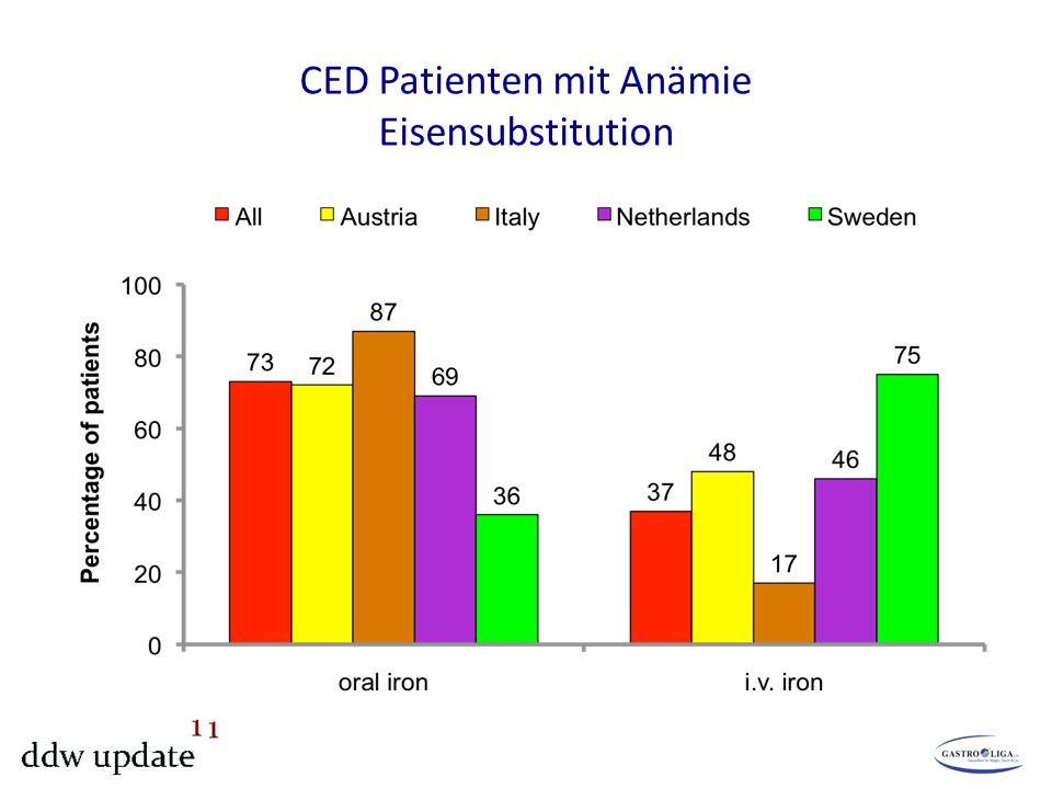 CED Patienten mit Anämie Eisensubstitution