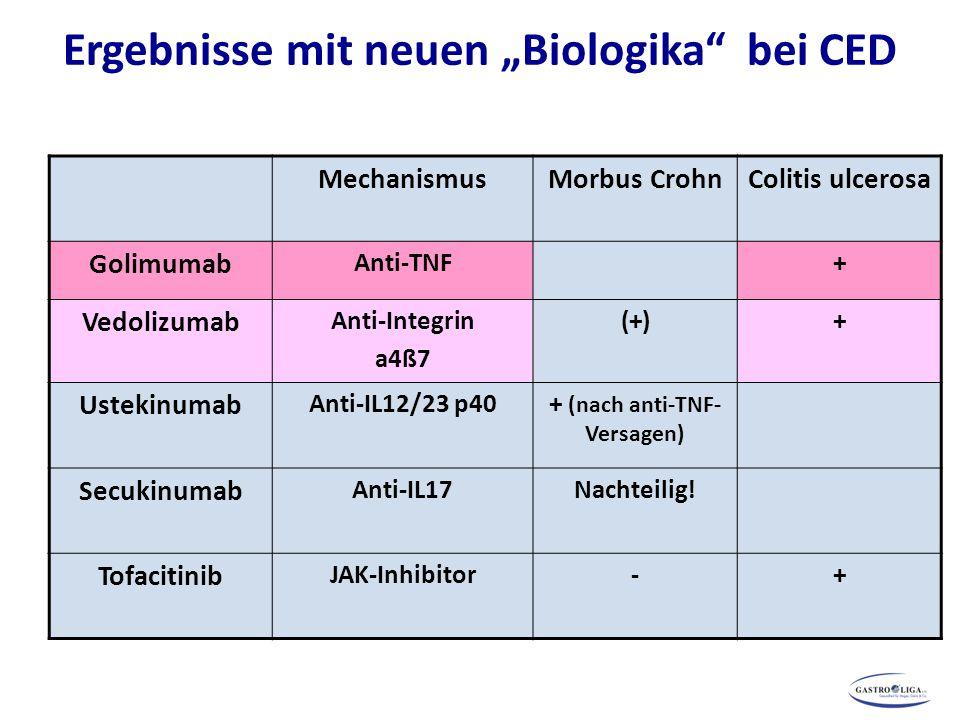 """Ergebnisse mit neuen """"Biologika bei CED + (nach anti-TNF-Versagen)"""