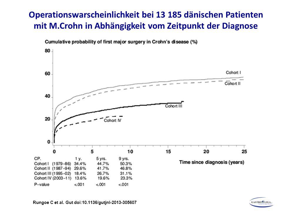 Operationswarscheinlichkeit bei 13 185 dänischen Patienten mit M