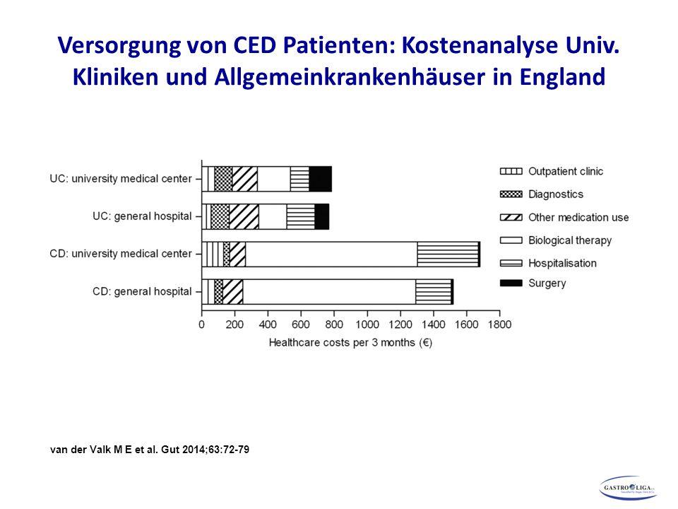 Versorgung von CED Patienten: Kostenanalyse Univ
