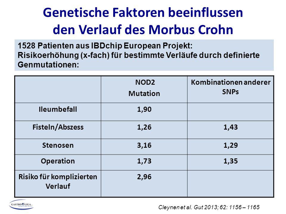 Genetische Faktoren beeinflussen den Verlauf des Morbus Crohn