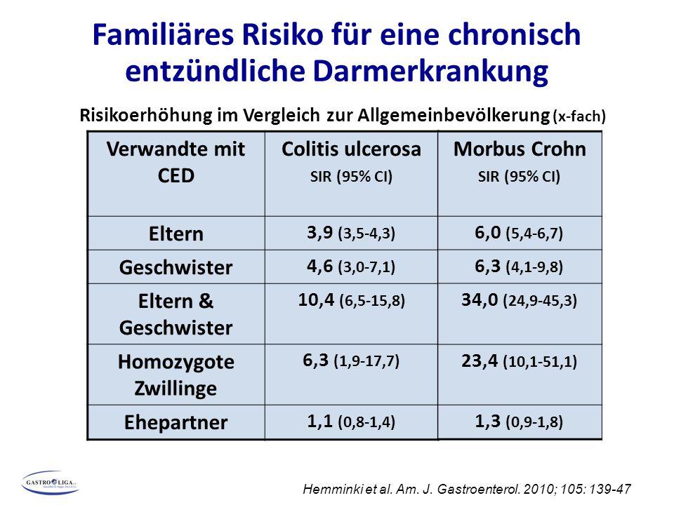 Familiäres Risiko für eine chronisch entzündliche Darmerkrankung