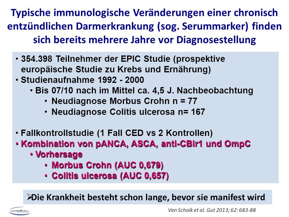 Typische immunologische Veränderungen einer chronisch entzündlichen Darmerkrankung (sog. Serummarker) finden sich bereits mehrere Jahre vor Diagnosestellung