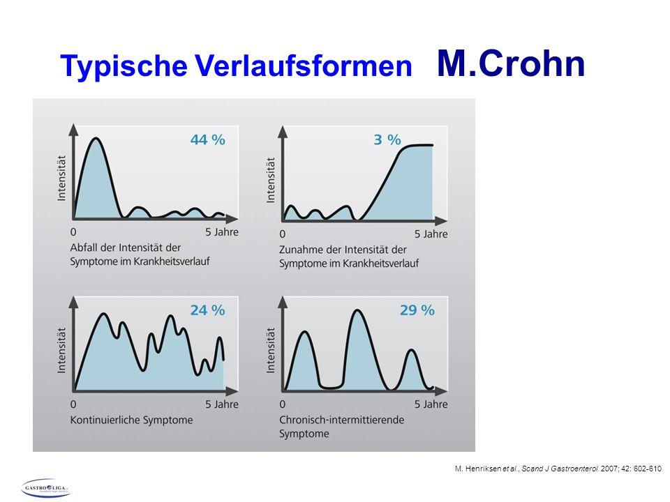Typische Verlaufsformen M.Crohn