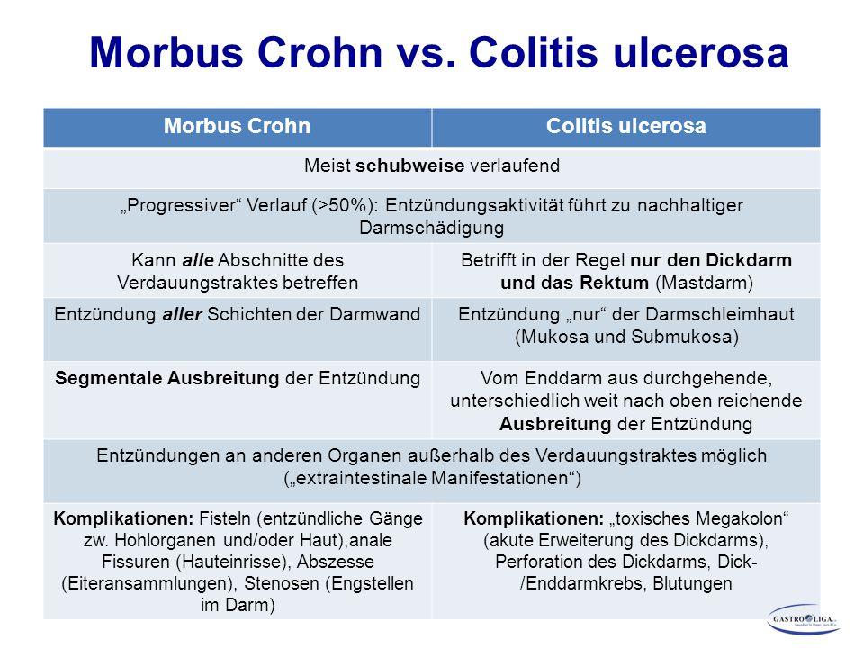 Morbus Crohn vs. Colitis ulcerosa