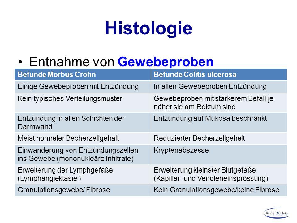 4/7/2017 Histologie. Entnahme von Gewebeproben (Biopsien), in der Regel während Endoskopie, und ihre mikroskopische Beurteilung.